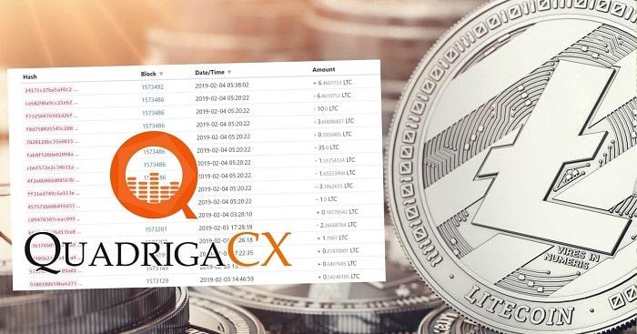Funds of QuadrigaCX